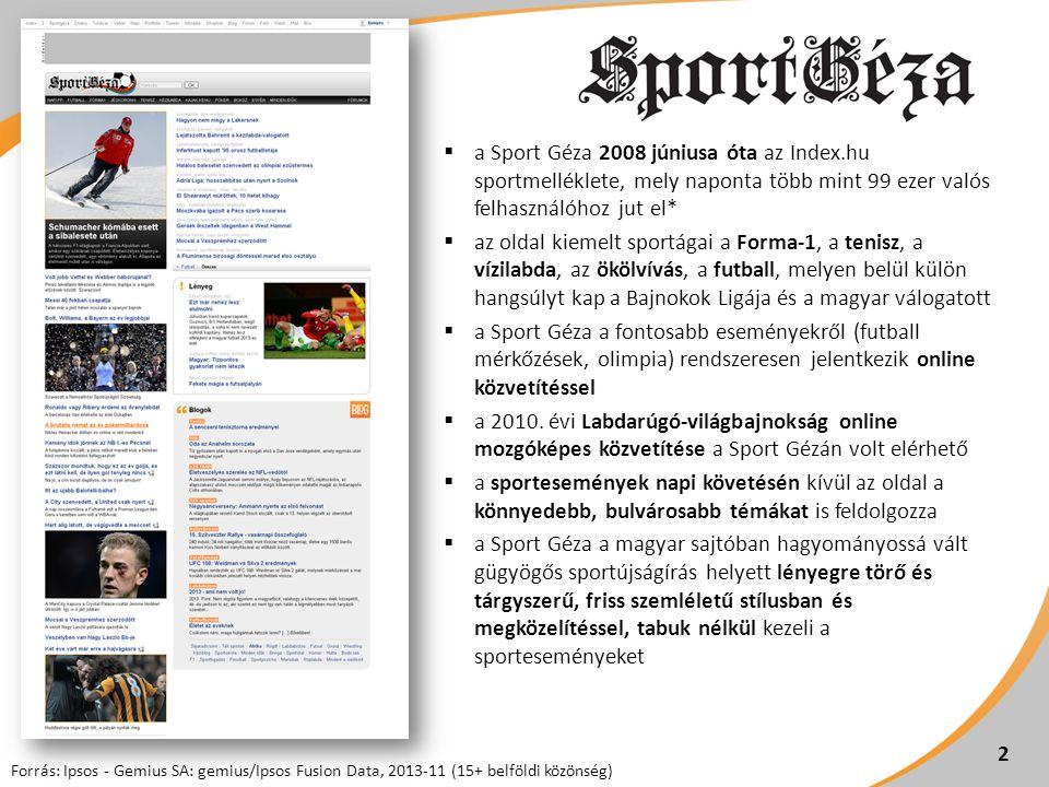 a Sport Géza 2008 júniusa óta az Index.hu sportmelléklete, mely naponta több mint 99 ezer valós felhasználóhoz jut el*  az oldal kiemelt sportágai a Forma-1, a tenisz, a vízilabda, az ökölvívás, a futball, melyen belül külön hangsúlyt kap a Bajnokok Ligája és a magyar válogatott  a Sport Géza a fontosabb eseményekről (futball mérkőzések, olimpia) rendszeresen jelentkezik online közvetítéssel  a 2010.