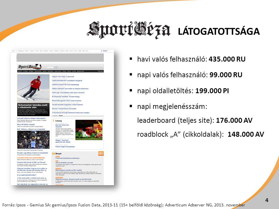 """4  havi valós felhasználó: 435.000 RU  napi valós felhasználó: 99.000 RU  napi oldalletöltés: 199.000 PI  napi megjelenésszám: leaderboard (teljes site): 176.000 AV roadblock """"A (cikkoldalak): 148.000 AV 4 LÁTOGATOTTSÁGA Forrás: Ipsos - Gemius SA: gemius/Ipsos Fusion Data, 2013-11 (15+ belföldi közönség); Adverticum Adserver NG, 2013."""