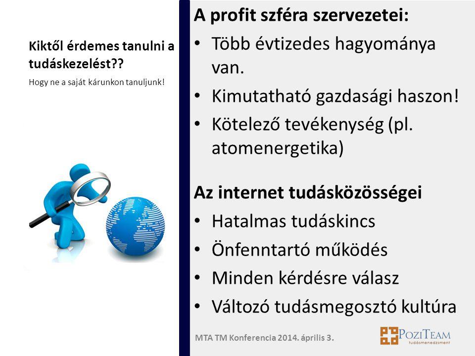 MTA TM Konferencia 2014. április 3. Kiktől érdemes tanulni a tudáskezelést?? A profit szféra szervezetei: • Több évtizedes hagyománya van. • Kimutatha