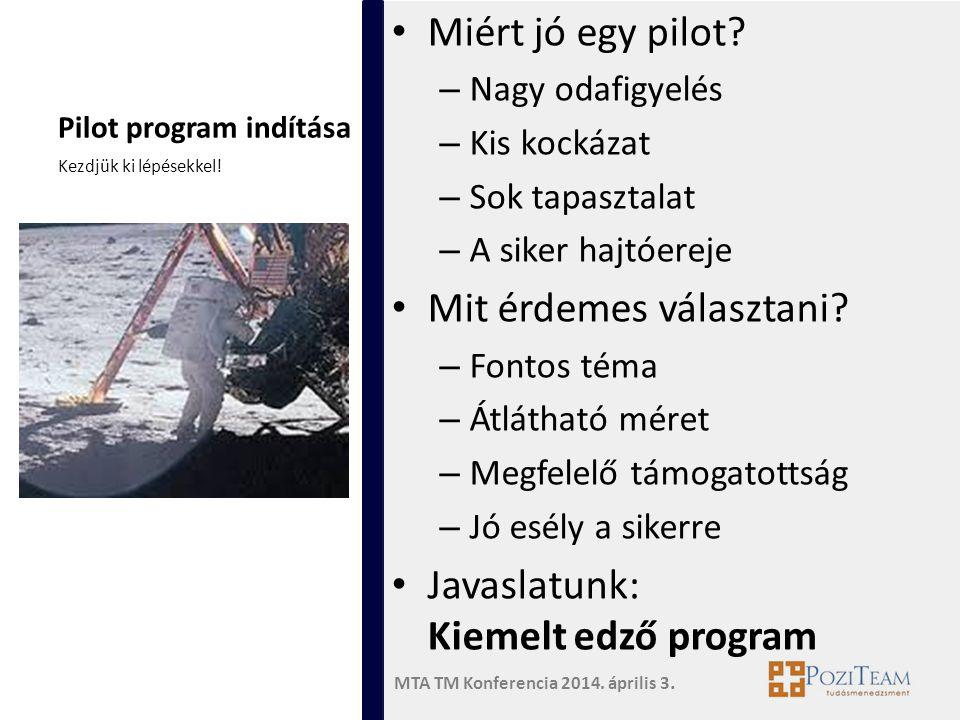 MTA TM Konferencia 2014. április 3. Pilot program indítása • Miért jó egy pilot? – Nagy odafigyelés – Kis kockázat – Sok tapasztalat – A siker hajtóer