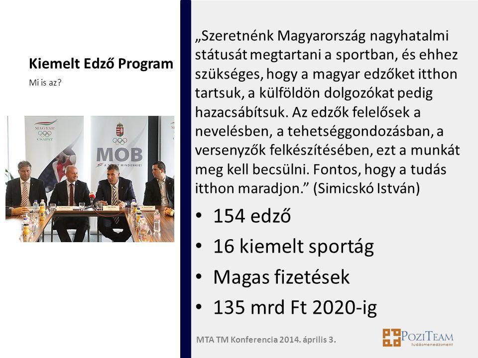 """MTA TM Konferencia 2014. április 3. Kiemelt Edző Program """"Szeretnénk Magyarország nagyhatalmi státusát megtartani a sportban, és ehhez szükséges, hogy"""