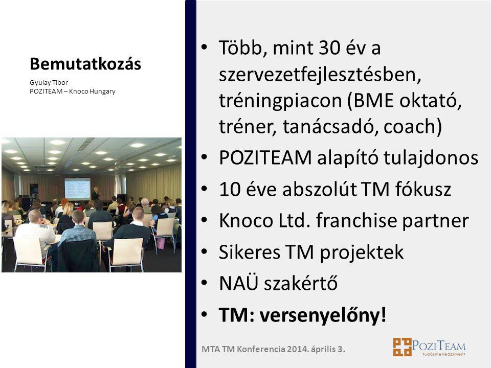 MTA TM Konferencia 2014. április 3. Bemutatkozás Gyulay Tibor POZITEAM – Knoco Hungary • Több, mint 30 év a szervezetfejlesztésben, tréningpiacon (BME