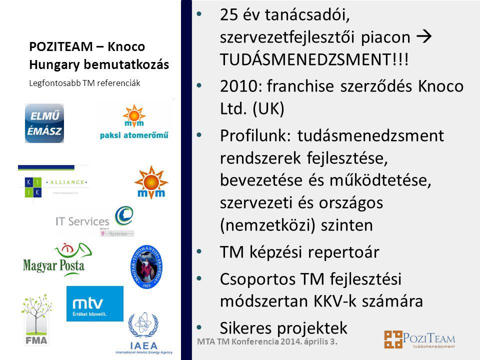 MTA TM Konferencia 2014. április 3. POZITEAM – Knoco Hungary bemutatkozás • 25 év tanácsadói, szervezetfejlesztői piacon  TUDÁSMENEDZSMENT!!! • 2010: