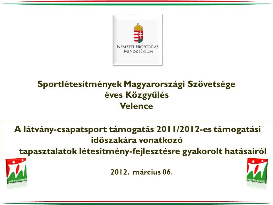 Sportlétesítmények Magyarországi Szövetsége éves Közgyűlés Velence 2012. március 06. A látvány-csapatsport támogatás 2011/2012-es támogatási időszakár