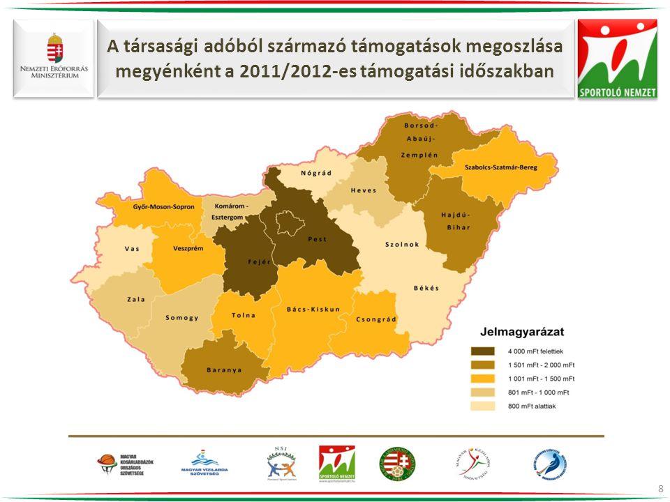 A társasági adóból származó támogatások megoszlása megyénként a 2011/2012-es támogatási időszakban 8