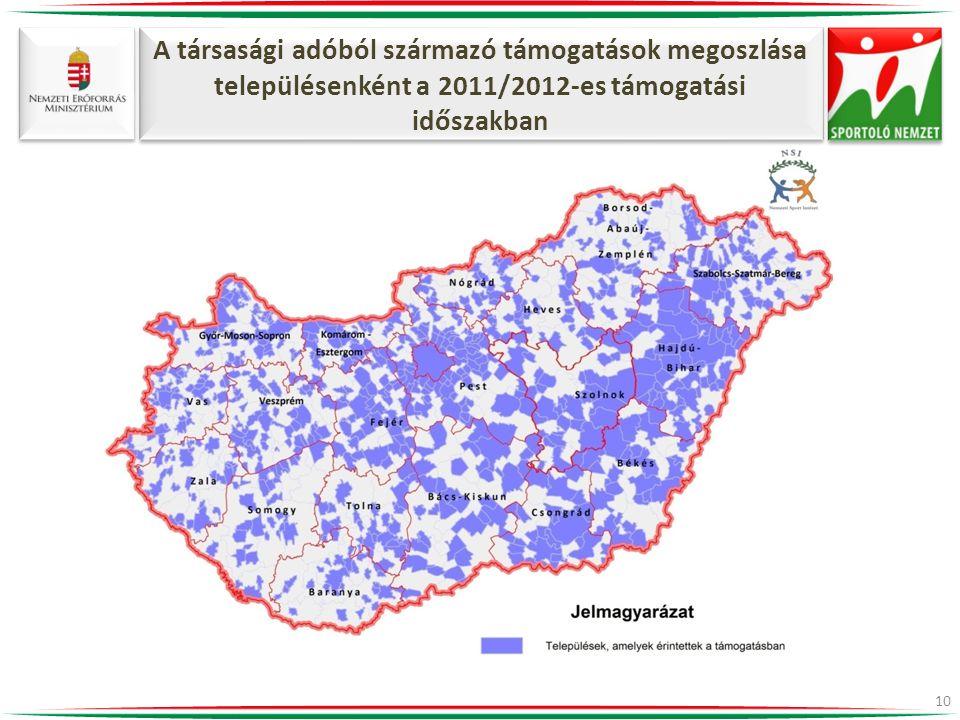 A társasági adóból származó támogatások megoszlása településenként a 2011/2012-es támogatási időszakban 10