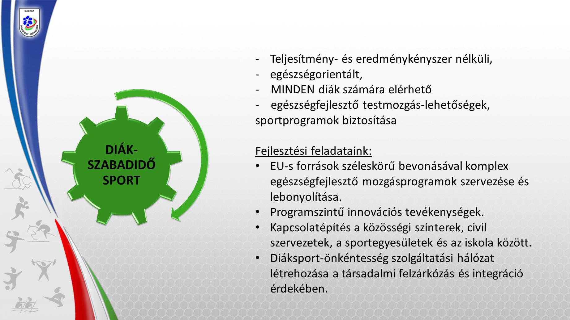 -Teljesítmény- és eredménykényszer nélküli, -egészségorientált, - MINDEN diák számára elérhető - egészségfejlesztő testmozgás-lehetőségek, sportprogramok biztosítása Fejlesztési feladataink: • EU-s források széleskörű bevonásával komplex egészségfejlesztő mozgásprogramok szervezése és lebonyolítása.