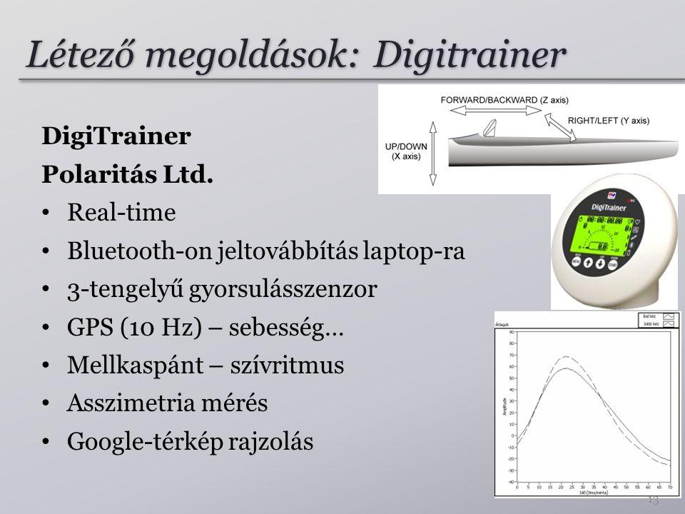 Létező megoldások: Digitrainer DigiTrainer Polaritás Ltd.