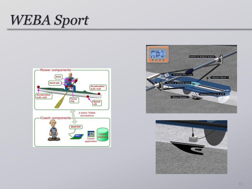 WEBA Sport 15