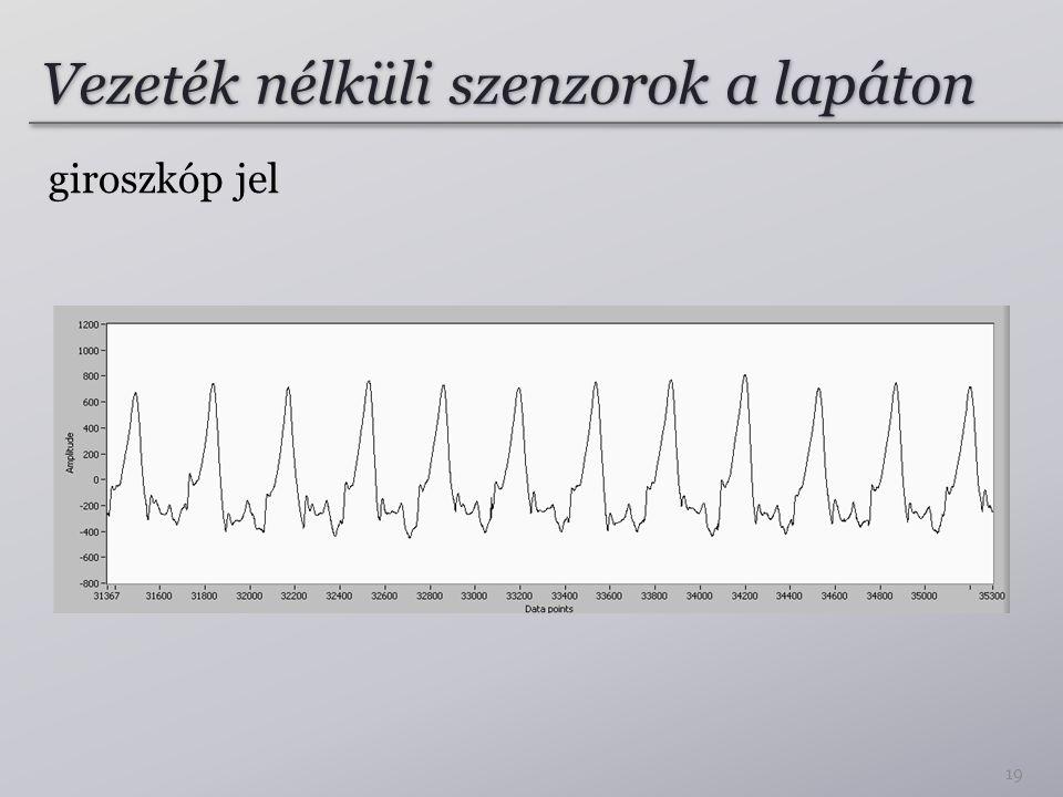 Vezeték nélküli szenzorok a lapáton giroszkóp jel 19