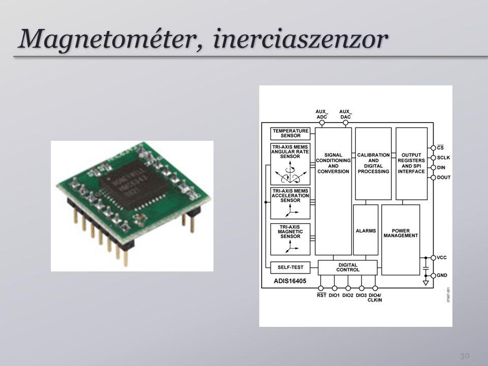 Magnetométer, inerciaszenzor 30