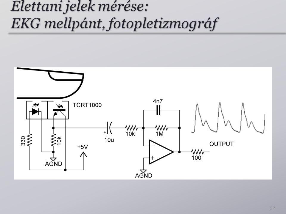 Élettani jelek mérése: EKG mellpánt, fotopletizmográf 32