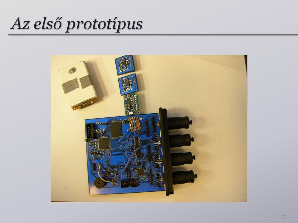 Az első prototípus 33