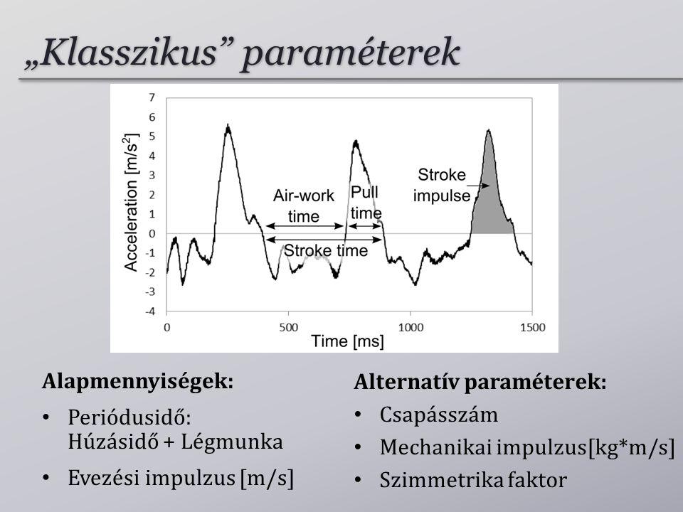 """""""Klasszikus paraméterek Alapmennyiségek: • Periódusidő: Húzásidő + Légmunka • Evezési impulzus [m/s] Alternatív paraméterek: • Csapásszám • Mechanikai impulzus[kg*m/s] • Szimmetrika faktor"""