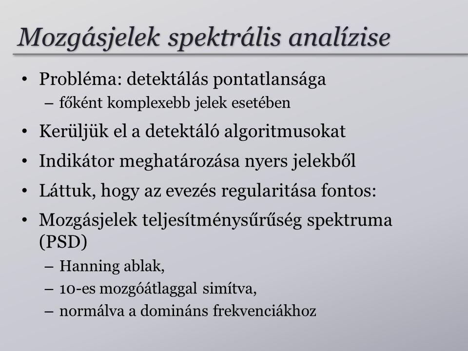 Mozgásjelek spektrális analízise • Probléma: detektálás pontatlansága – főként komplexebb jelek esetében • Kerüljük el a detektáló algoritmusokat • Indikátor meghatározása nyers jelekből • Láttuk, hogy az evezés regularitása fontos: • Mozgásjelek teljesítménysűrűség spektruma (PSD) – Hanning ablak, – 10-es mozgóátlaggal simítva, – normálva a domináns frekvenciákhoz