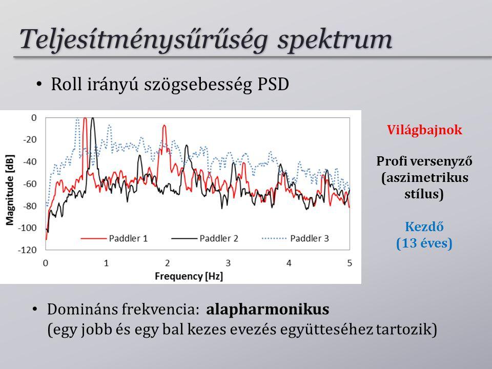 • Domináns frekvencia: alapharmonikus (egy jobb és egy bal kezes evezés együtteséhez tartozik) • Roll irányú szögsebesség PSD Teljesítménysűrűség spektrum Világbajnok Profi versenyző (aszimetrikus stílus) Kezdő (13 éves)