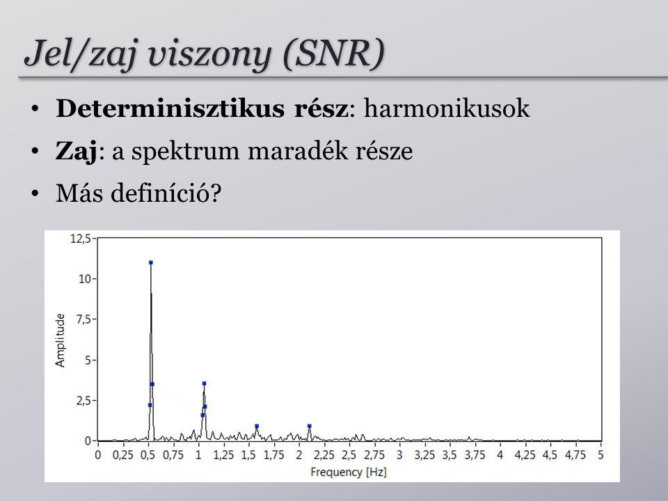 Jel/zaj viszony (SNR) • Determinisztikus rész: harmonikusok • Zaj: a spektrum maradék része • Más definíció?
