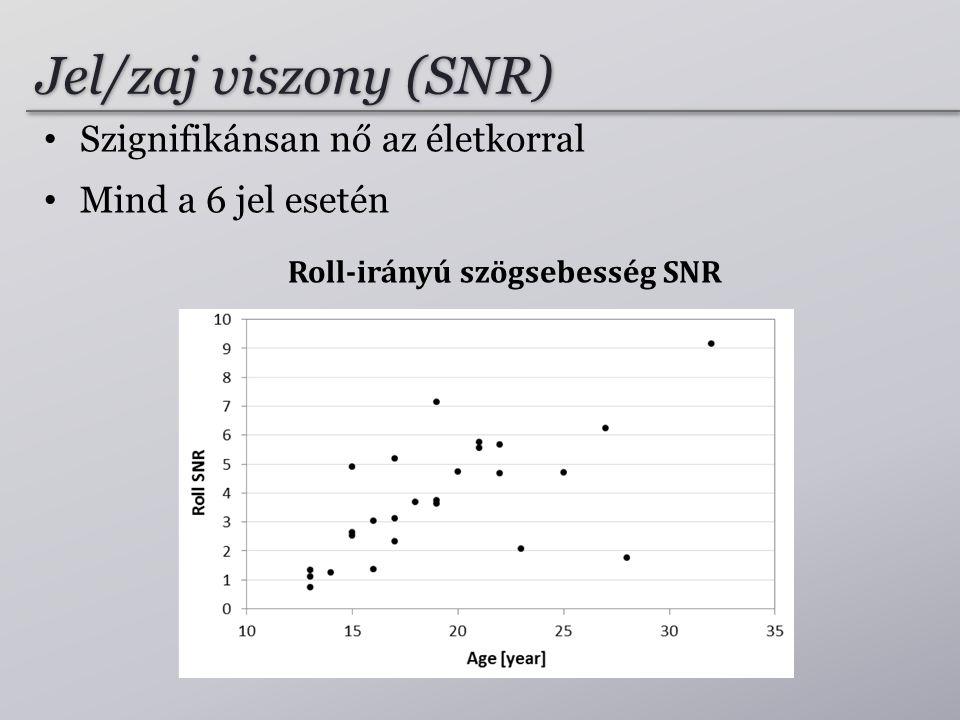 Jel/zaj viszony (SNR) • Szignifikánsan nő az életkorral • Mind a 6 jel esetén Roll-irányú szögsebesség SNR