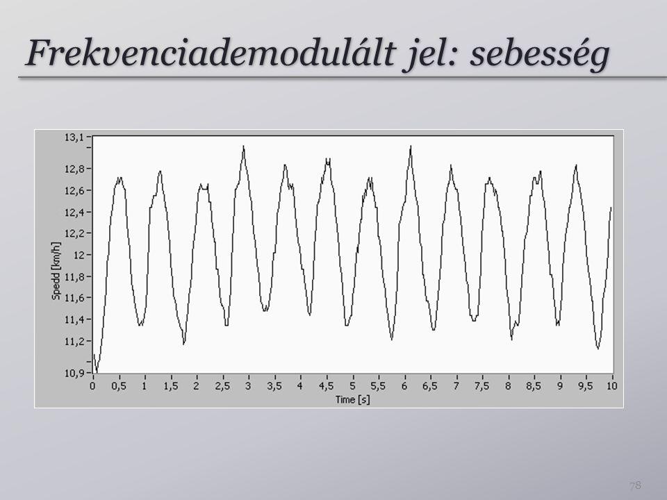 Frekvenciademodulált jel: sebesség 78