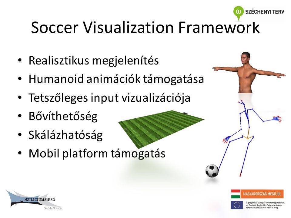 Soccer Visualization Framework • Realisztikus megjelenítés • Humanoid animációk támogatása • Tetszőleges input vizualizációja • Bővíthetőség • Skálázh