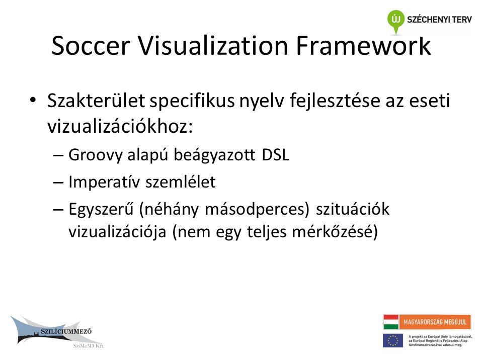 Soccer Visualization Framework • Szakterület specifikus nyelv fejlesztése az eseti vizualizációkhoz: – Groovy alapú beágyazott DSL – Imperatív szemlél