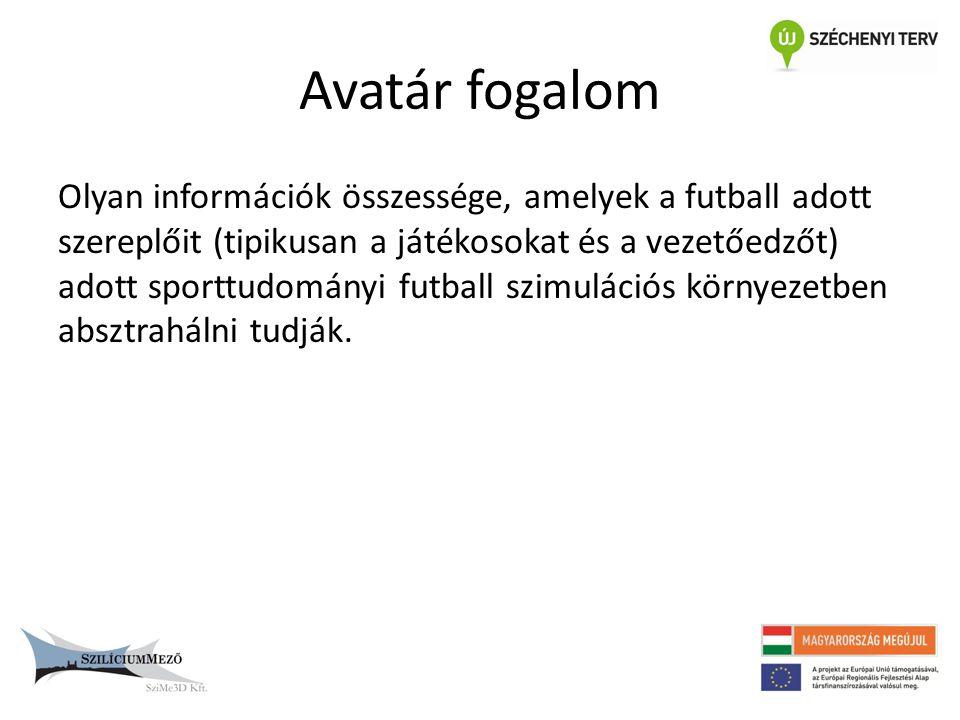 Avatár fogalom Olyan információk összessége, amelyek a futball adott szereplőit (tipikusan a játékosokat és a vezetőedzőt) adott sporttudományi futbal