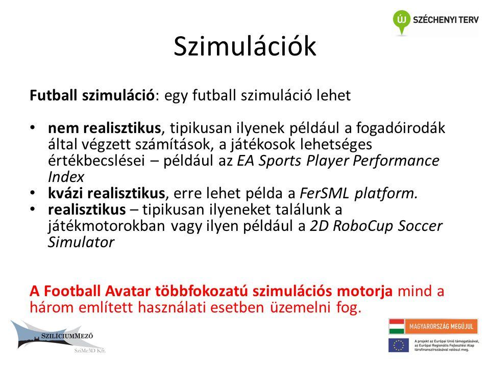 Szimulációk Futball szimuláció: egy futball szimuláció lehet • nem realisztikus, tipikusan ilyenek például a fogadóirodák által végzett számítások, a