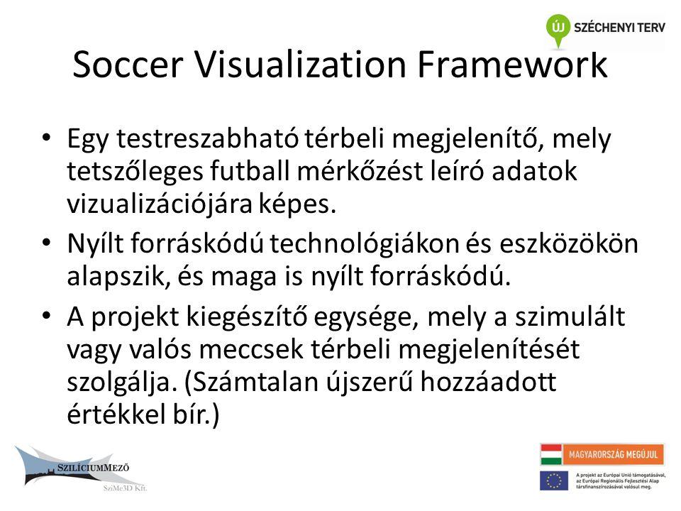 Soccer Visualization Framework • Egy testreszabható térbeli megjelenítő, mely tetszőleges futball mérkőzést leíró adatok vizualizációjára képes. • Nyí