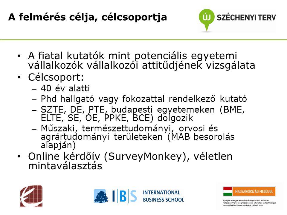 Köszönöm! Végleges tanulmányok letölthetőek januártól: espinoff.hu