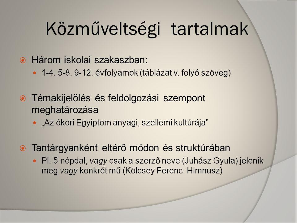 1.Az őskor és az ókori Kelet 2. Az antikvitás 3. A középkori Európa 4.
