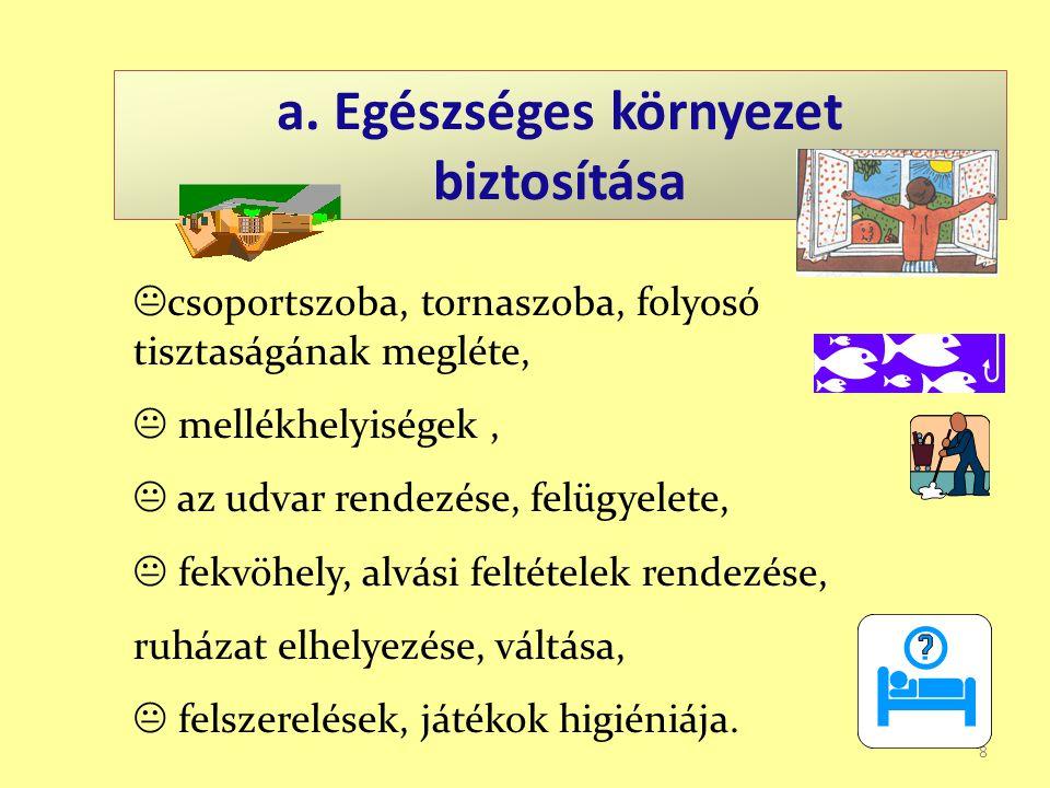 • 1. Higiéné s nevelés • a. személyi higiénés nevelés • b. környezeti higiénés nevelés • 2. Profilaxisra nevelés • 3. Kondicionálás • a. testedzés • b