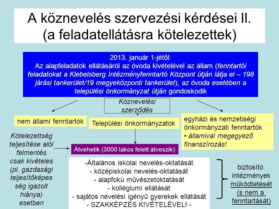 A köznevelés szervezési kérdései II. (a feladatellátásra kötelezettek) 2013. január 1-jétől: Az alapfeladatok ellátásáról az óvoda kivételével az álla
