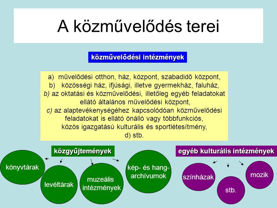 A közművelődés terei a)művelődési otthon, ház, központ, szabadidő központ, b) közösségi ház, ifjúsági, illetve gyermekház, faluház, b) az oktatási és közművelődési, illetőleg egyéb feladatokat ellátó általános művelődési központ, c) az alaptevékenységéhez kapcsolódóan közművelődési feladatokat is ellátó önálló vagy többfunkciós, közös igazgatású kulturális és sportlétesítmény, d) stb.