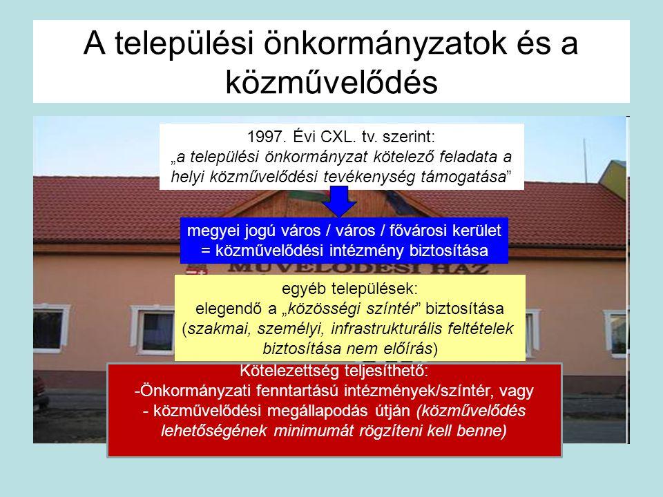 """A települési önkormányzatok és a közművelődés 1997. Évi CXL. tv. szerint: """"a települési önkormányzat kötelező feladata a helyi közművelődési tevékenys"""