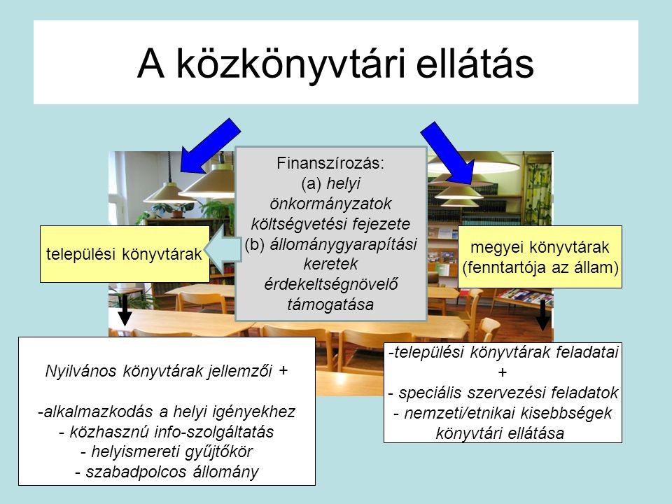 A közkönyvtári ellátás megyei könyvtárak (fenntartója az állam) települési könyvtárak Nyilvános könyvtárak jellemzői + -alkalmazkodás a helyi igényekhez - közhasznú info-szolgáltatás - helyismereti gyűjtőkör - szabadpolcos állomány -települési könyvtárak feladatai + - speciális szervezési feladatok - nemzeti/etnikai kisebbségek könyvtári ellátása Finanszírozás: (a) helyi önkormányzatok költségvetési fejezete (b) állománygyarapítási keretek érdekeltségnövelő támogatása
