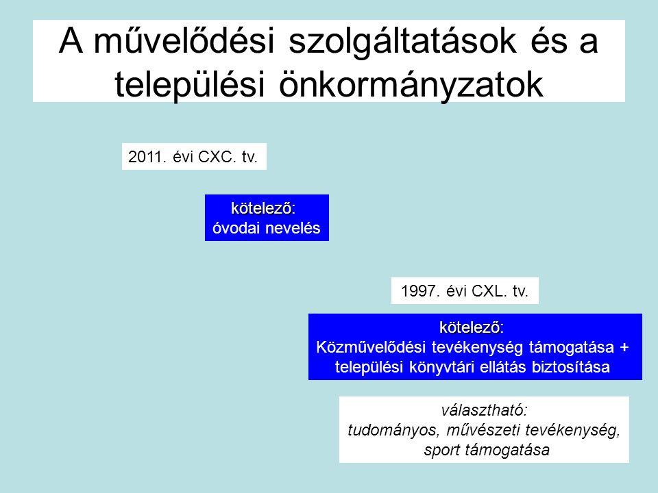 A művelődési szolgáltatások és a települési önkormányzatok kötelező kötelező: óvodai nevelés választható: tudományos, művészeti tevékenység, sport támogatása 2011.