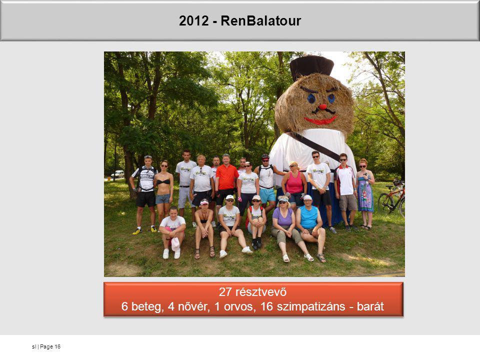 sl   Page16 2012 - RenBalatour 27 résztvevő 6 beteg, 4 nővér, 1 orvos, 16 szimpatizáns - barát 27 résztvevő 6 beteg, 4 nővér, 1 orvos, 16 szimpatizáns