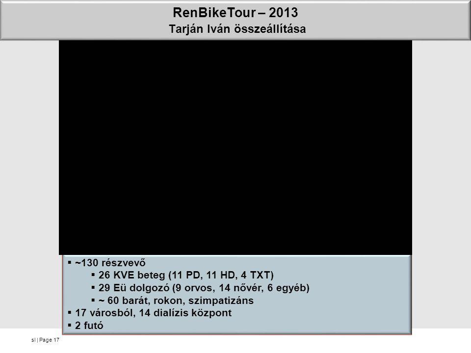 sl | Page RenBikeTour – 2013 Tarján Iván összeállítása 17  ~130 részvevő  26 KVE beteg (11 PD, 11 HD, 4 TXT)  29 Eü dolgozó (9 orvos, 14 nővér, 6 e