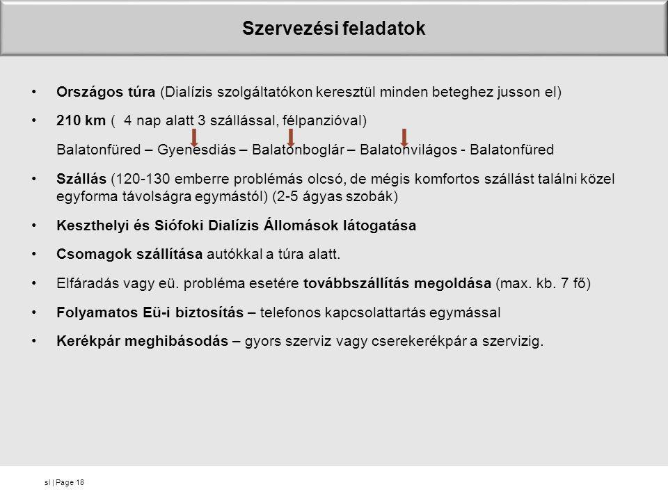 sl   Page Szervezési feladatok •Országos túra (Dialízis szolgáltatókon keresztül minden beteghez jusson el) •210 km ( 4 nap alatt 3 szállással, félpan