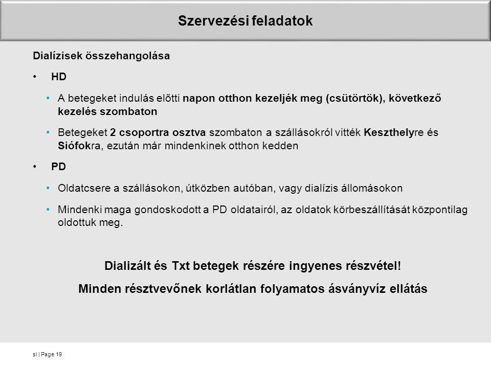 sl | Page Dialízisek összehangolása •HD •A betegeket indulás előtti napon otthon kezeljék meg (csütörtök), következő kezelés szombaton •Betegeket 2 cs