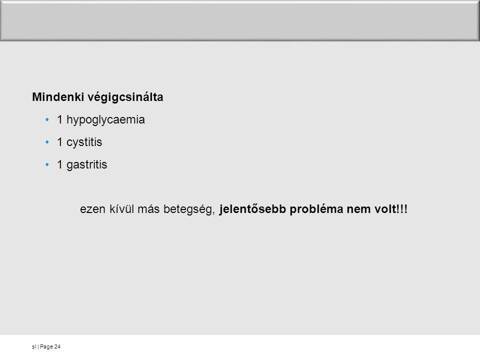 sl   Page Mindenki végigcsinálta •1 hypoglycaemia •1 cystitis •1 gastritis ezen kívül más betegség, jelentősebb probléma nem volt!!! 24
