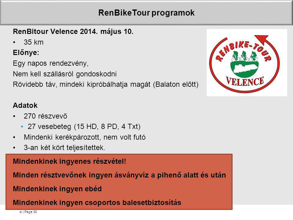 sl   Page RenBikeTour programok RenBitour Velence 2014. május 10. •35 km Előnye: Egy napos rendezvény, Nem kell szállásról gondoskodni Rövidebb táv, m