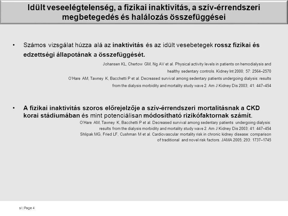 sl | Page Dialízis indításakor a mozgásszegény életmód meghatározza a beteg túlélését 5 Johansen L., J Am Soc Nephrol 18: 1845–1854, 2007 Ülő életmód N:653 Aktív életmód N:1181