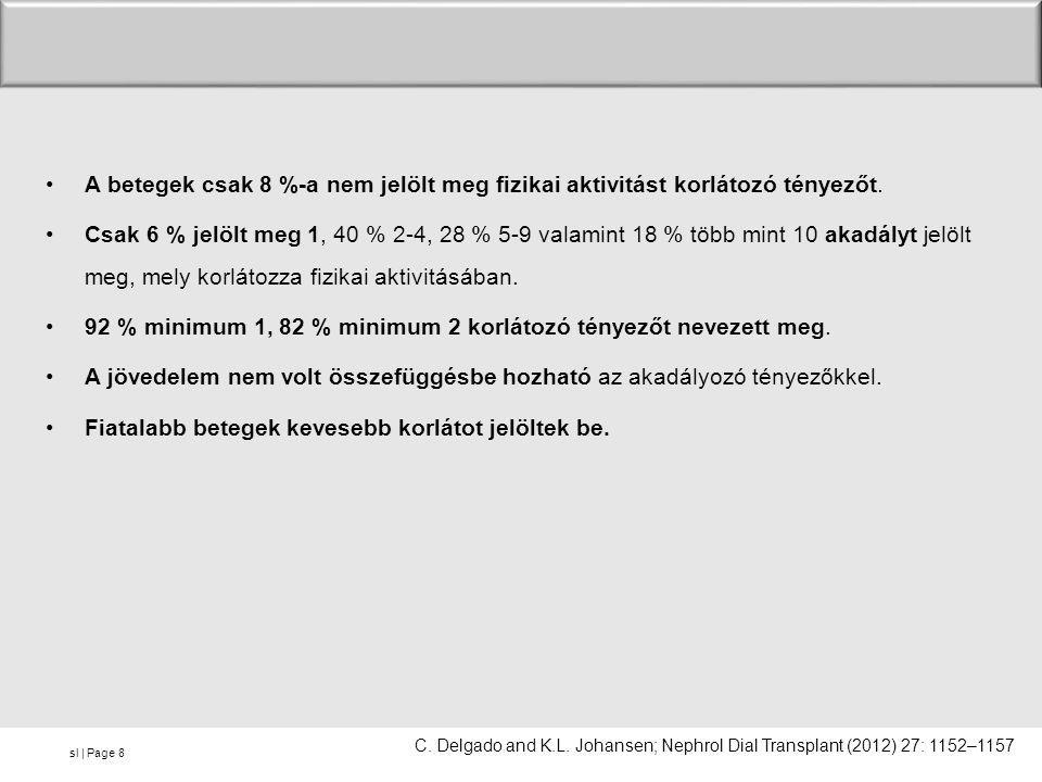sl   Page •A betegek csak 8 %-a nem jelölt meg fizikai aktivitást korlátozó tényezőt. •Csak 6 % jelölt meg 1, 40 % 2-4, 28 % 5-9 valamint 18 % több mi