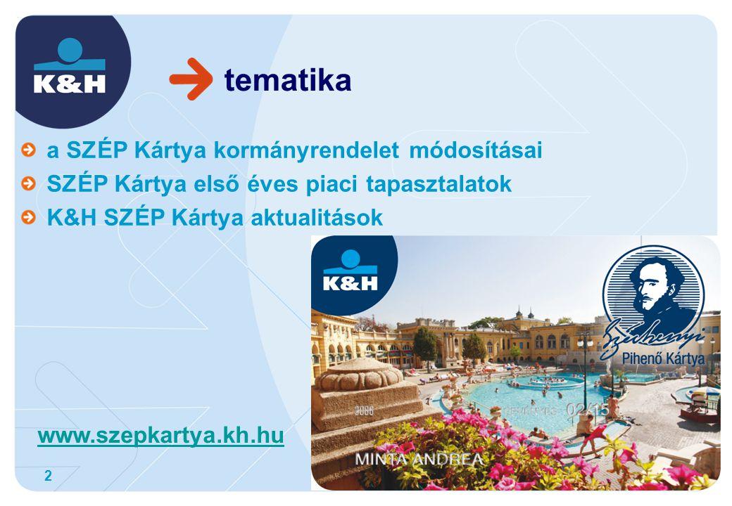 tematika a SZÉP Kártya kormányrendelet módosításai SZÉP Kártya első éves piaci tapasztalatok K&H SZÉP Kártya aktualitások 2 www.szepkartya.kh.hu