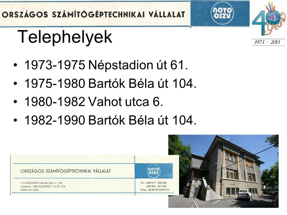 Telephelyek •1973-1975 Népstadion út 61. •1975-1980 Bartók Béla út 104. •1980-1982 Vahot utca 6. •1982-1990 Bartók Béla út 104. 3