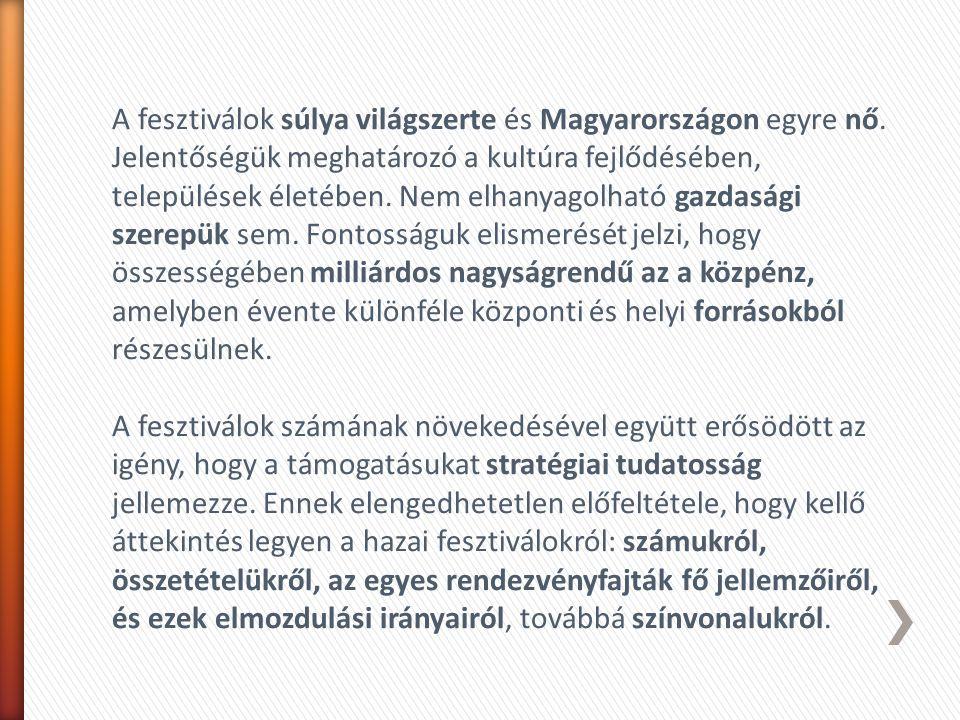 A fesztiválok súlya világszerte és Magyarországon egyre nő. Jelentőségük meghatározó a kultúra fejlődésében, települések életében. Nem elhanyagolható