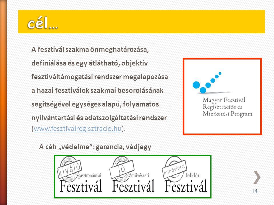 14 A fesztivál szakma önmeghatározása, definiálása és egy átlátható, objektív fesztiváltámogatási rendszer megalapozása a hazai fesztiválok szakmai be