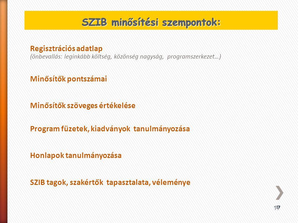 17 17 Regisztrációs adatlap (önbevallás: leginkább költség, közönség nagyság, programszerkezet…) Minősítők pontszámai Minősítők szöveges értékelése Pr