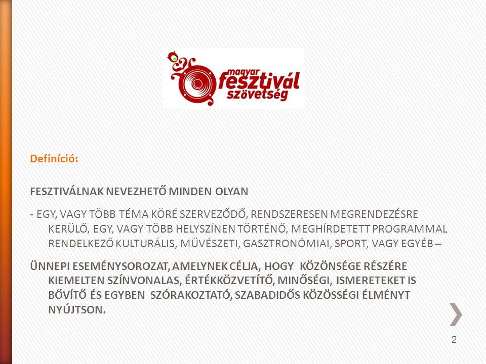 3 Tagszervezetek száma: 96 Az általuk szervezett, a szövetségben regisztrált fesztiválok száma: 103 A tagszervezetek által rendezett fesztiválok, események száma: 227